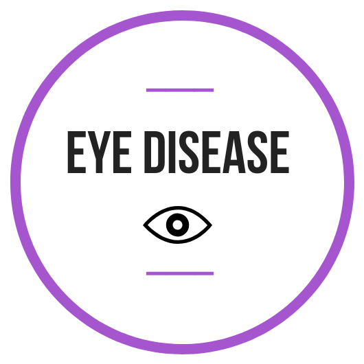 adelaide-optometrist-eye-disease