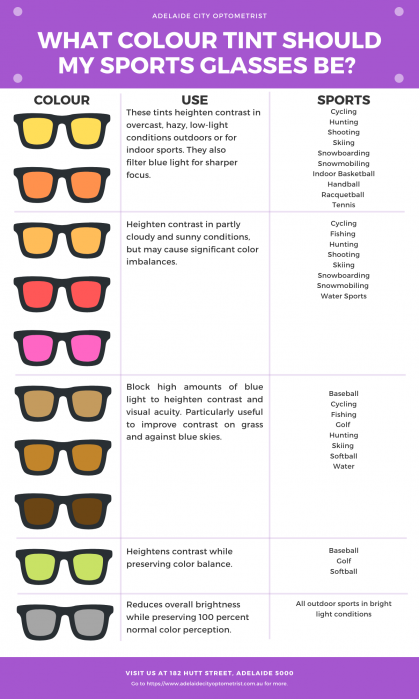 Colour Sports Glasses chart